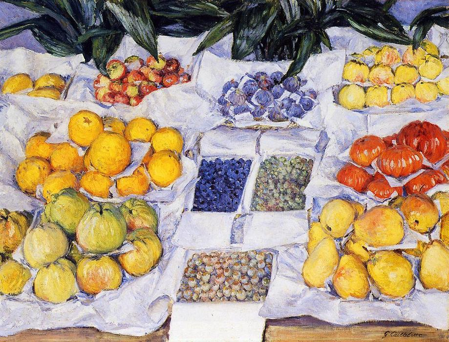 Fruit Displayed on a Stand, Oil On Canvas by Gustave Caillebotte (1848-1894, France)
