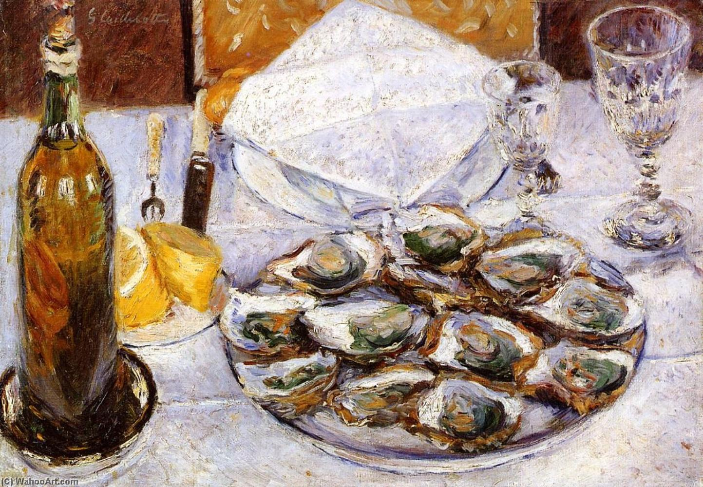 Still Life with Oysters, Oil On Canvas by Gustave Caillebotte (1848-1894, France)