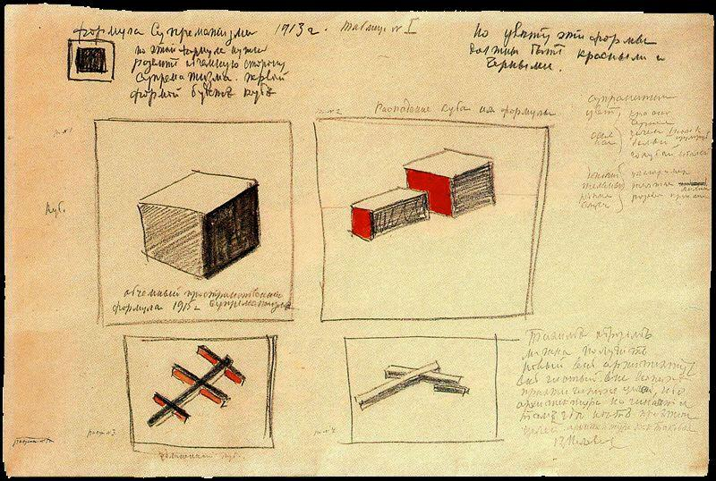 Table No. 1 Formula of Suprematism by Kazimir Severinovich Malevich (1878-1935, Ukraine) | Art Reproduction | WahooArt.com