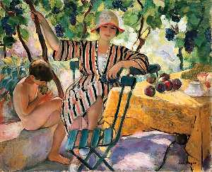 Henri Lebasque - Garden in Summer