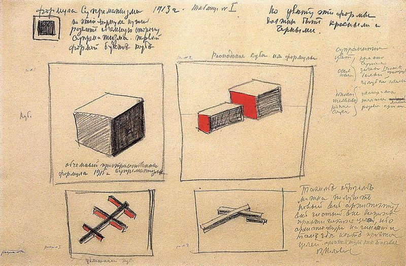 Formula of suprematism by Kazimir Severinovich Malevich (1878-1935, Ukraine) | Famous Paintings Reproductions | WahooArt.com