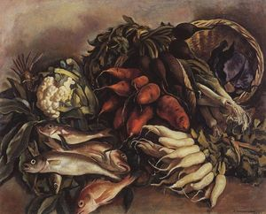 Zinaida Serebriakova - The fish on the green