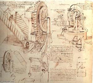 Leonardo Da Vinci - Drawings of Water Lifting Devices