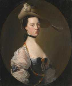 Joseph Wright Of Derby - Portrait of a Lady, half length, wearing van Dyck costume